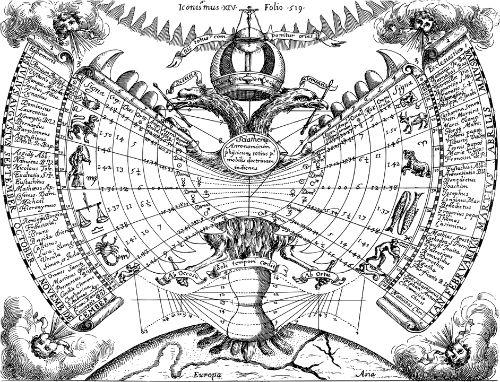 Origen del zodiaco